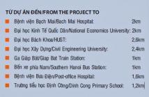 Mở bán đợt 2 siêu dự án quận Thanh Xuân giá chỉ từ 25.5tr/m2 (gồm VAT và nội thất)
