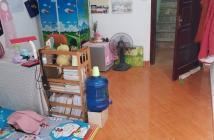 Cho thuê Phòng Chung Cư Mini gần Đại học Công Nghiệp