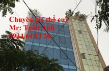 Sốc, Hạ giá bán gấp, Mặt phố Hoàng Văn Thái- Thanh Xuân, 226m chỉ 40 tỷ.