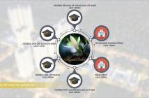 THE JADE ORCHID – VIMEFULLAND LÀ TỔ ẤM